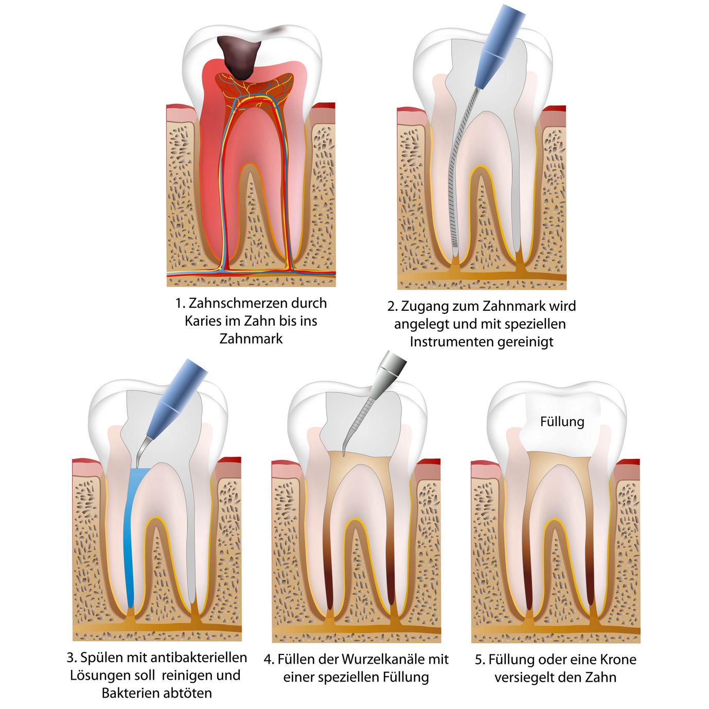 Zahnarztpraxis für ganzheitliche Zahnmedizin   Zahnärzte am Weinberg ...